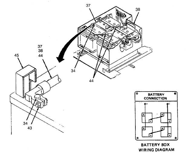 battery box diagram of a jumper  battery  free engine