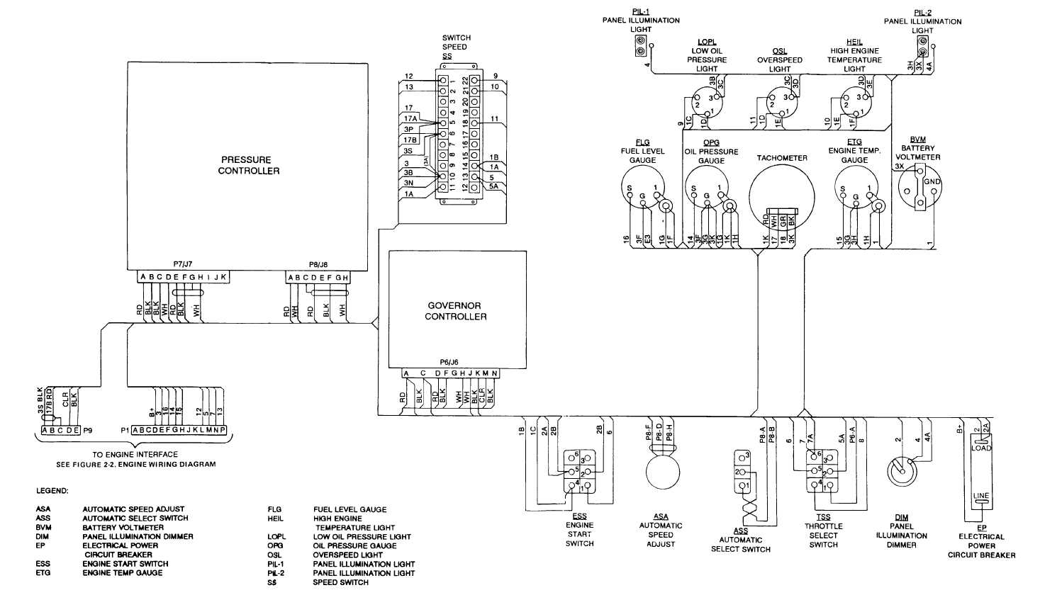 Figure 2 1 Control Panel Wiring Diagram Sheet Of 4 Temp Gauge