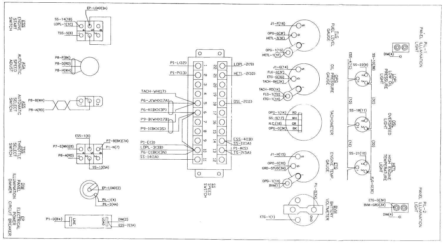 TM 10 4320 315 24_19_1 figure 2 1 control panel wiring diagram (sheet 2 of 4) control panel wiring diagram pdf at soozxer.org