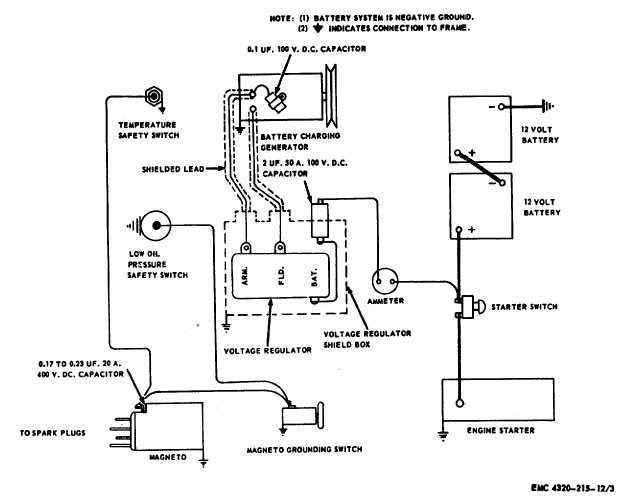 TM 5 4320 215 12_28_1 figure 3 practical wiring diagram