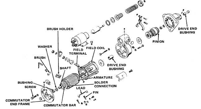 Baldor Motors Diagram furthermore Mercury Outboard Electrical Diagram in addition Mercury 110 Wiring Diagram as well 3 Phase Wiring Explained in addition Dd5586. on electric starter ponents
