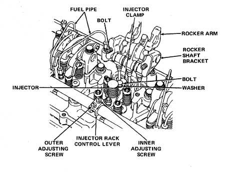 What Are Main Parts Of Automobile Engine in addition 3176218 Pcv Vs Road Draft Tube further P 0996b43f8037a1de moreover 3030 likewise Mag o 400 Atv. on small engine cylinder head diagram