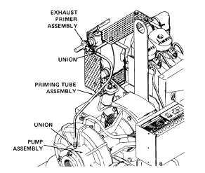 Manual Pump Primer