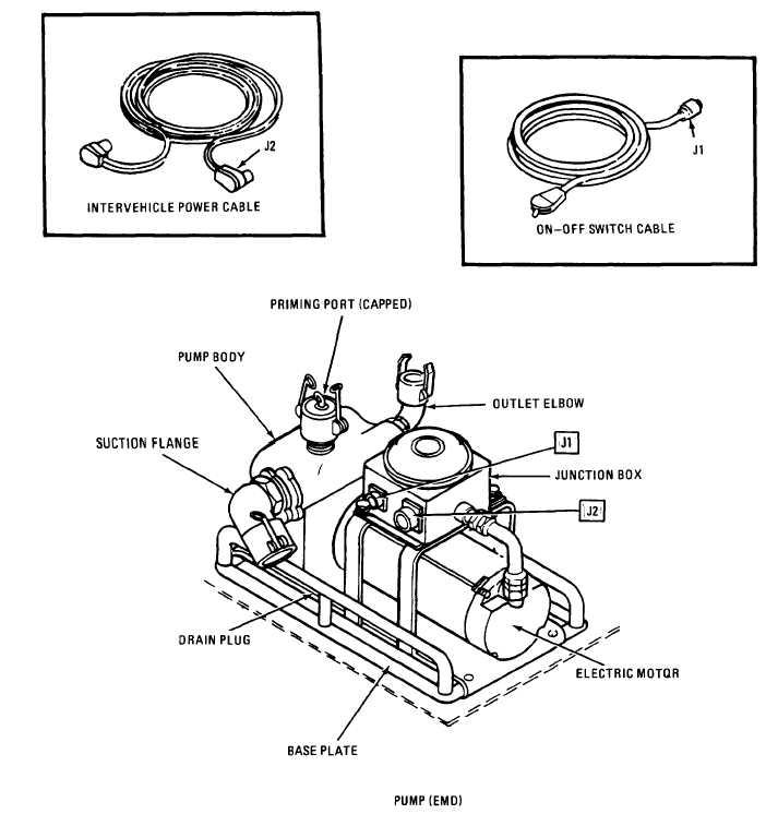 Figure 1 4 pump assembly emd for Motor base plate design